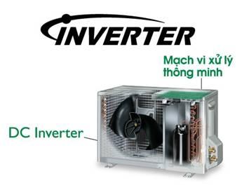 Điều hòa Mitsubishi 1 chiều MSY-GH18VA-V1 Inverter 17.000 BTU