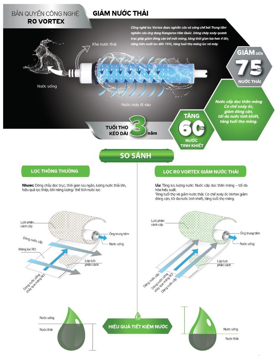 So sánh máy lọc nước Kangaroo Hydrogen