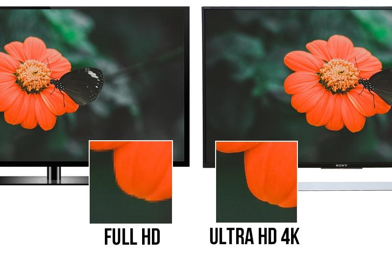 Android Tivi Sony 43 inch KD-43X8000E - Độ nét 4K