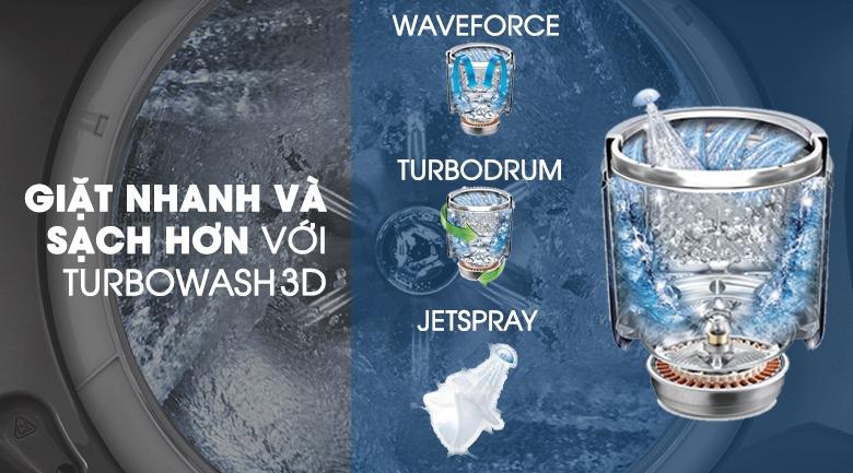 Công nghệ TurboWash 3D